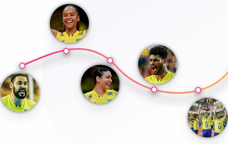 Jogadores de qualquer lugar do país podem se inscrever, mandar o vídeo e ser observado pelas comissões técnicas das seleções brasileiras. (Foto: Reprodução)